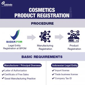 Infographic-Product-Registration-Cosmetics
