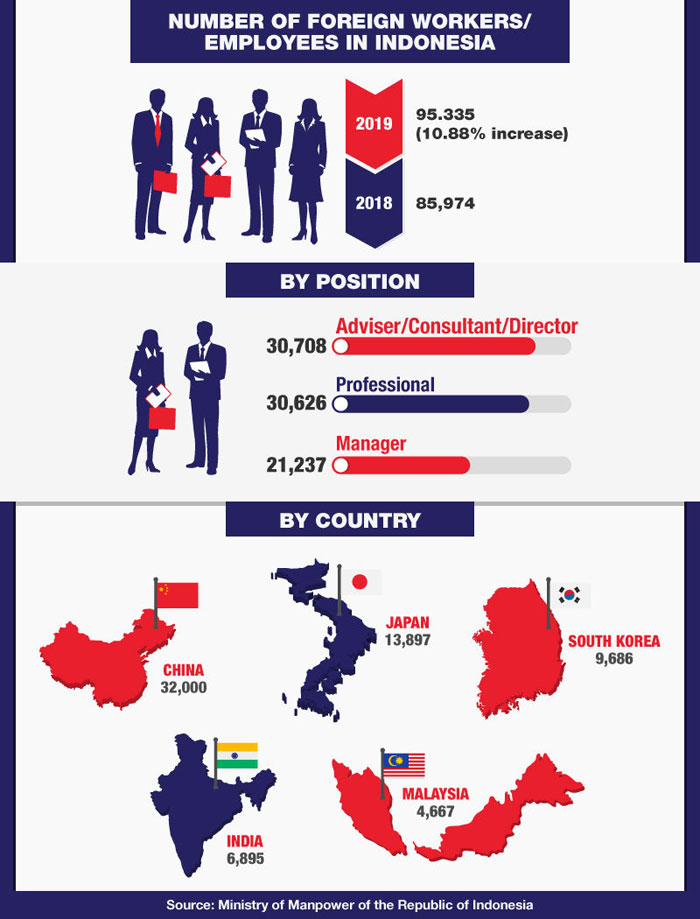 infographic-foreign-employees